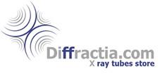 diffractia